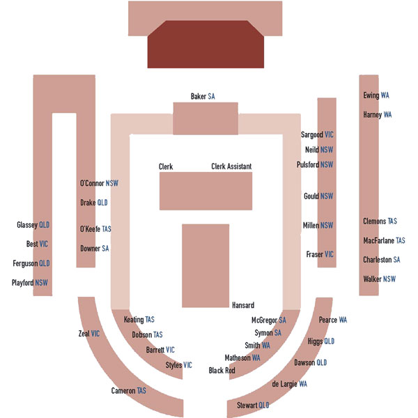Political  iesSeating Plan of the Senate  May   Seating plan of the House of Representatives